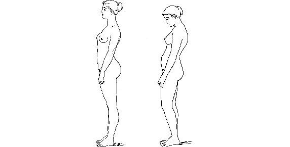 Piciorul si postura